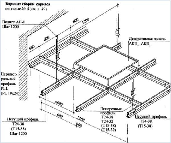 Схема потолка Байкал от Армстронг
