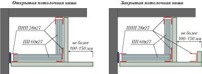 рытая ниша имеет по краю невысокую стенку (как правило, ее основой становится профиль UD). Этот вариант позволяет скрыть светильники, большие по размерам; но ниша опустится на несколько сантиметров ниже.  [caption id=