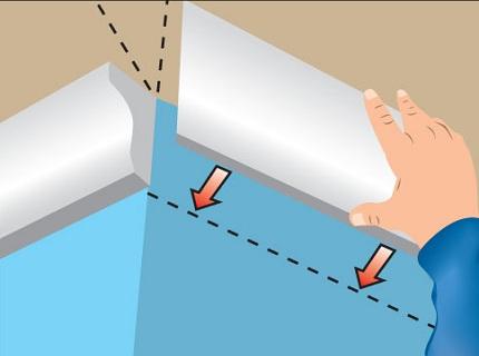 Правильная состыковка угла потолочного плинтуса