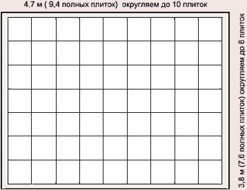Пример расчета количества плитки для потолка