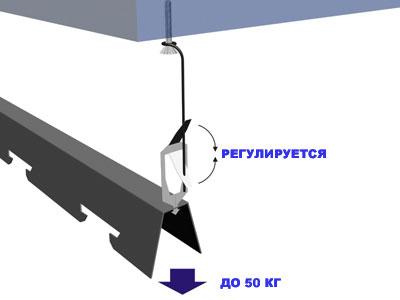 Пример установки подвеса