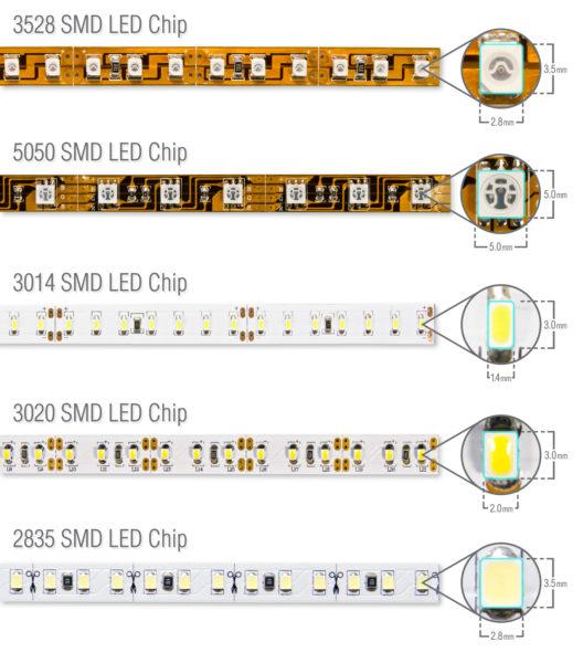 Примеры светодиодов разного типа