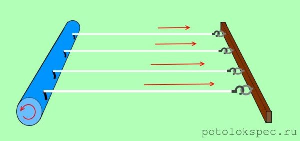 Принцип работы съёмной верёвочной сушилки