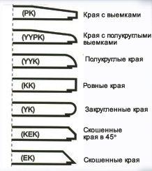 Различные виды гипсокартонных кромок