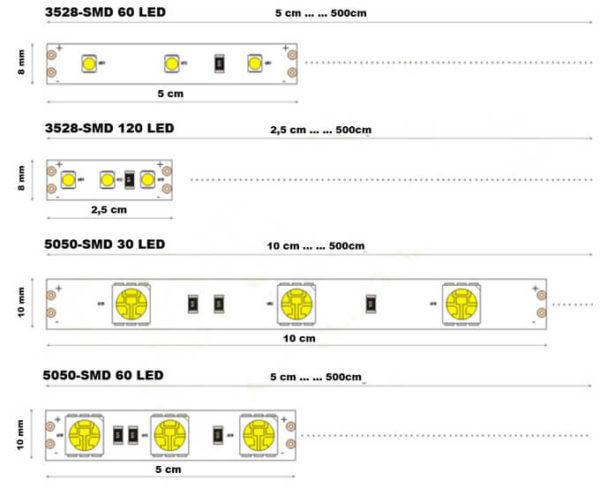 Разная плотность световых элементов