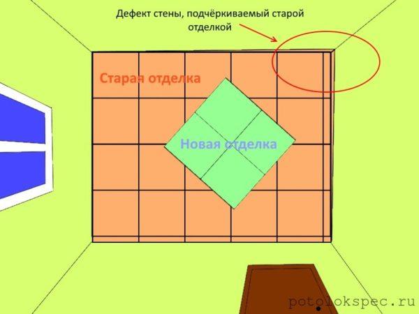 Разные методы размещения потолочных плит