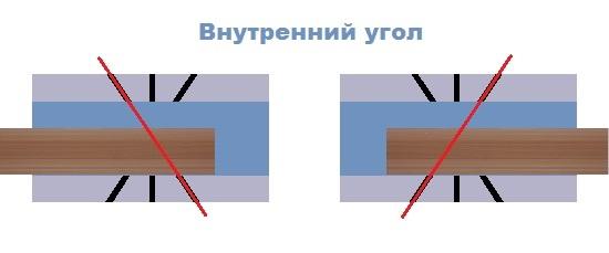 Резка внутреннего угла левой галтели