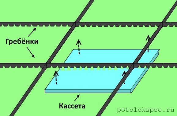 Схема, демонстрирующая принцип крепления кассет к гребёнкам, формирующим каркас, снизу