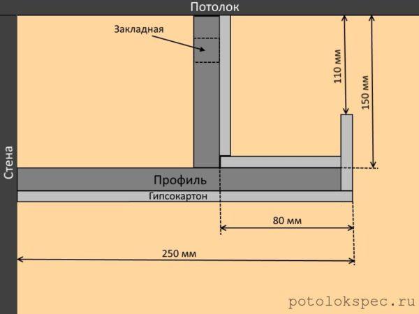 Схема гипсокартонной полки под размещение подсветки