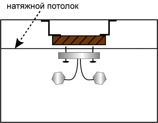 схема крепления люстры к