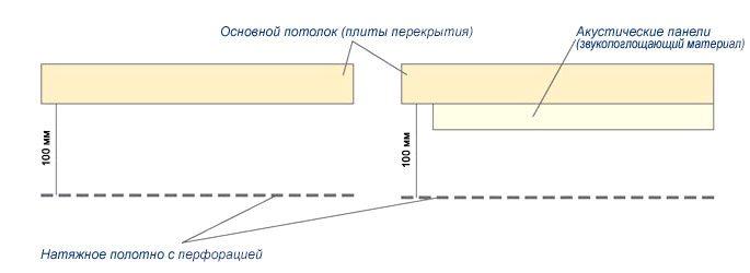 Схема монтажа акустических