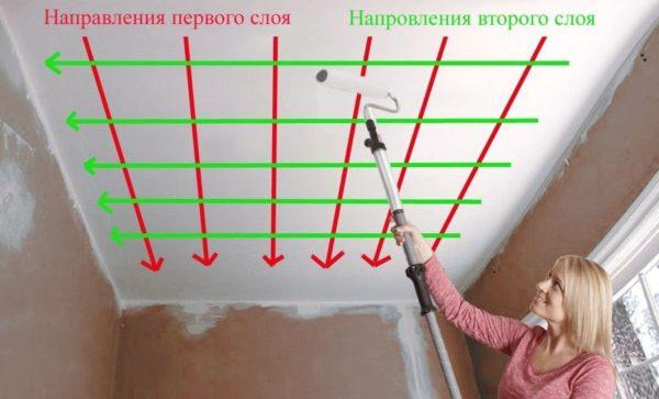 Схема нанесения краски на потолок