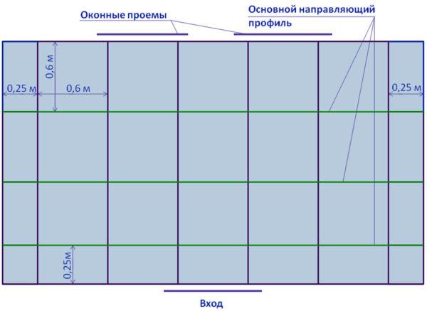 Схема нанесения разметки на потолок