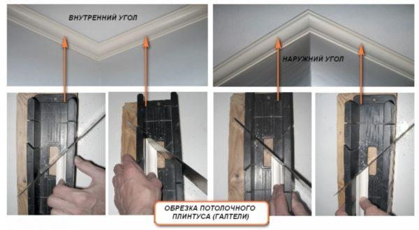 Схема обрезки углов