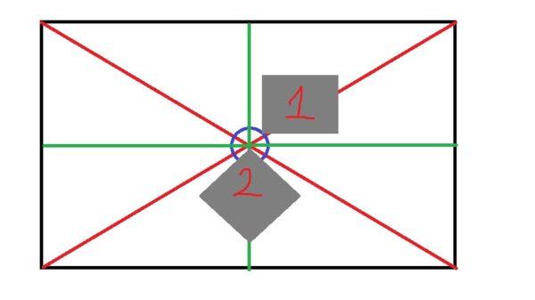 Схема определения центра потолка