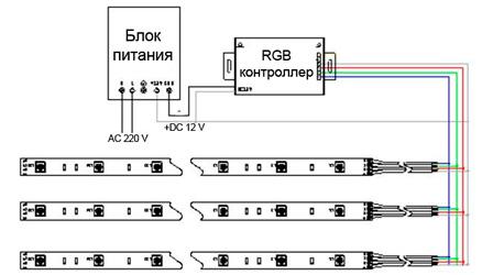 Схема подключения светодиодных лент к контроллеру и источнику питания