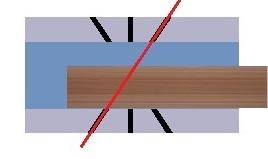 Схема резки