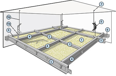 Схема сооружения растровой конструкции.