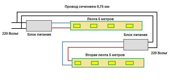 Схема установки и подключения ветодиодных лент.