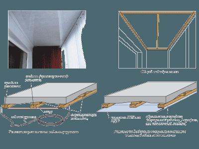 Схема установки обрешетки на потолке под пластиковую вагонку