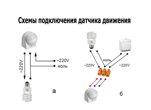 Так работает светильник с датчиком движения.