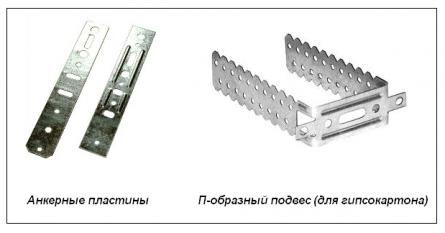 Элементы крепления каркаса гипсокартонной конструкции к потолку