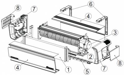 Конструкция тепловой водяной завесы