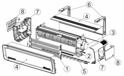 Конструкция тепловой электрической завесы