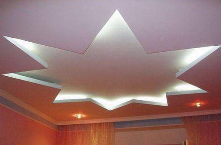 Центральная часть комнаты в виде звезды на потолке с подсветкой – великолепная идея