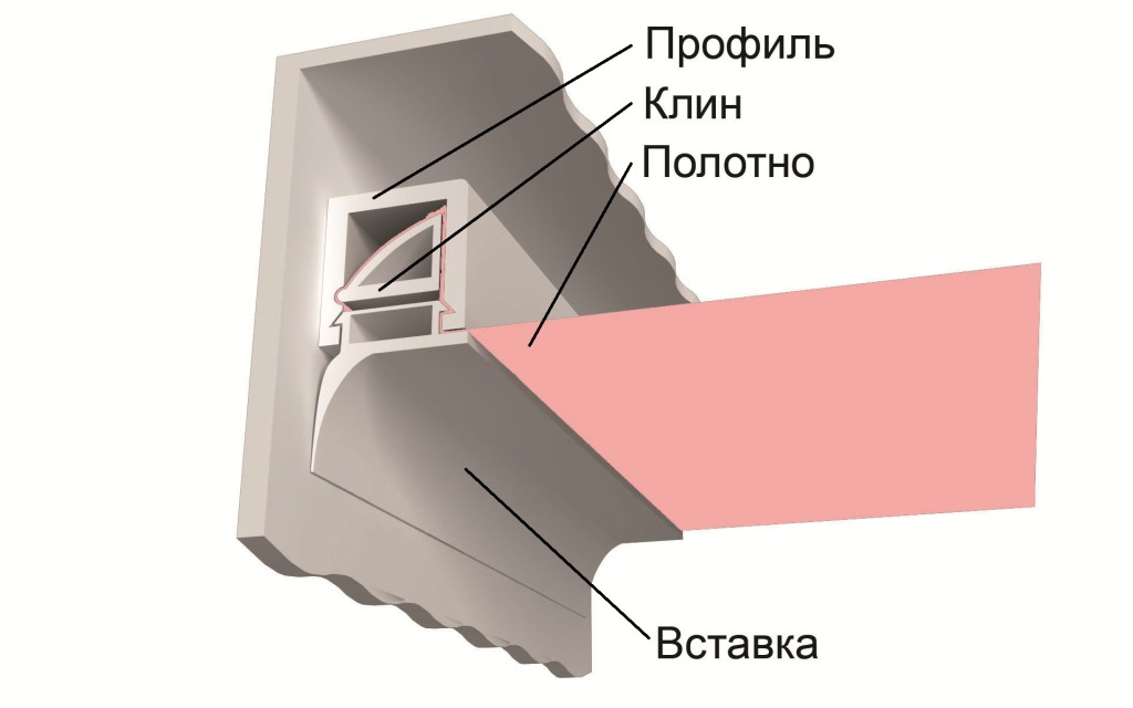 Штапиковый или клиновый (П-образный профиль)