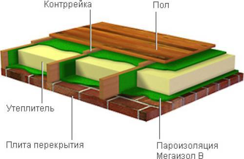 Пример схемы наружной теплоизоляции потолка