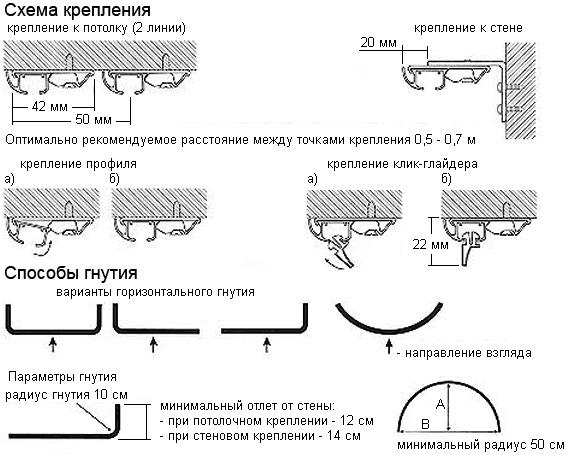 Варианты потолочного крепления и способы сгибания профильных держателей портьер