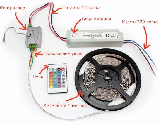 Наглядная инструкция по подключению светодиодной ленты.