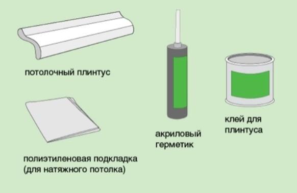 Вот так выглядит основной набор материалов