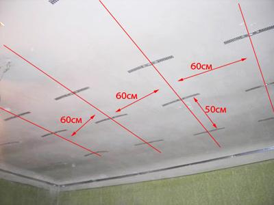 Вот так выглядит полностью подготовленный под крепление несущего профиля потолок