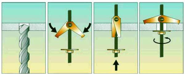 Вот так выглядит процесс монтажа пружинного дюбеля