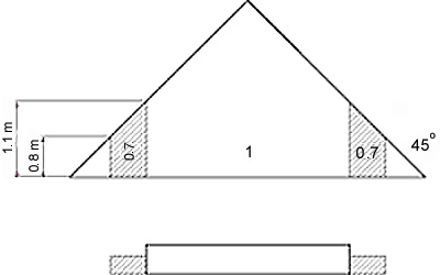 Схема расчета минимальной высоты потолков для мансардных помещений с уклоном крыши в 45 градусов