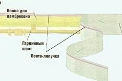 Закрепление липучки к багету