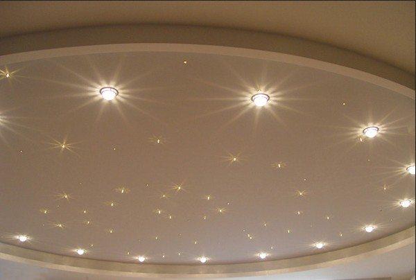 «Звёздное небо» в сочетании с точечными светильниками